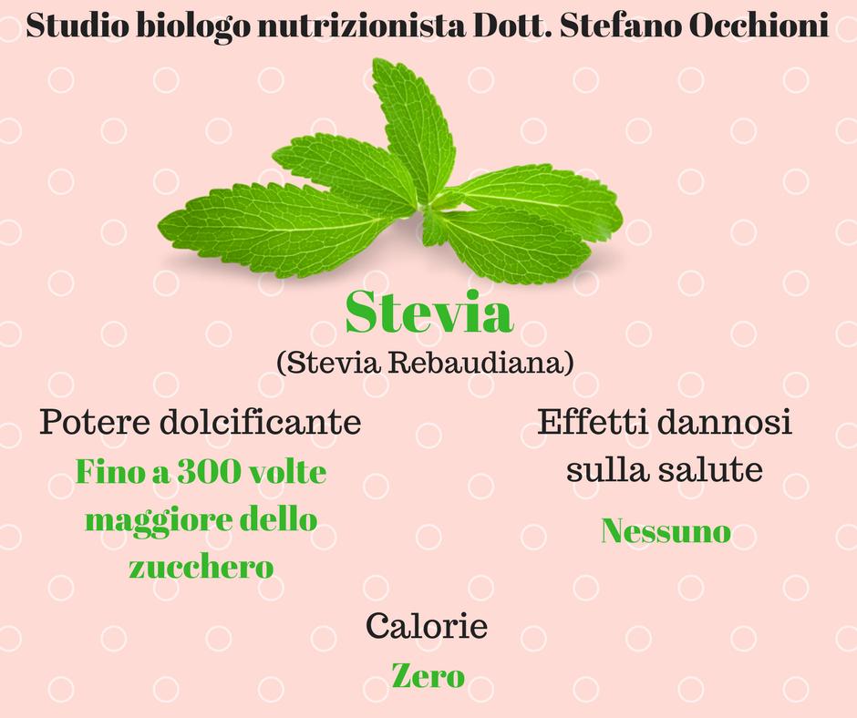 conosciamo meglio la stevia: il suo potere edulcorante, gli effetti e le calorie
